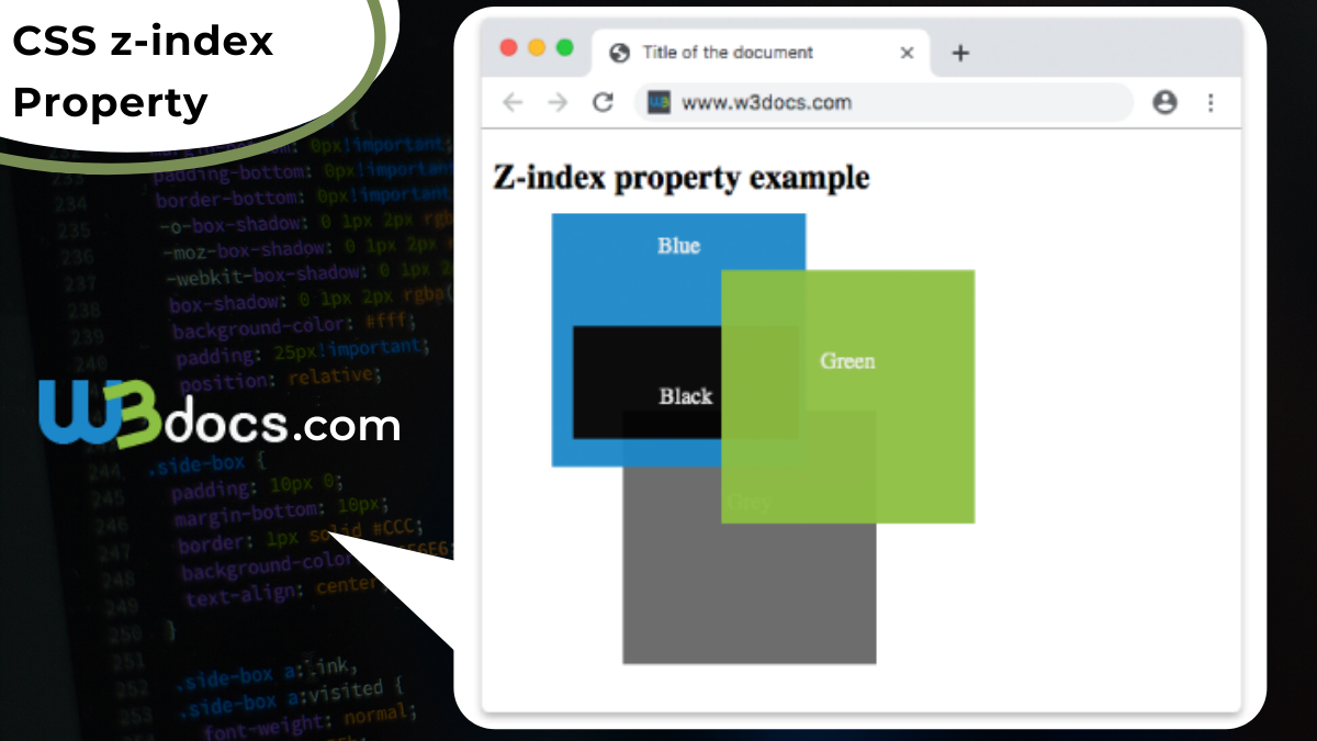 Css Z Index Property