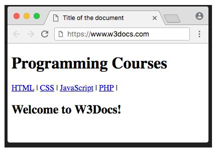HTML <nav> Tag