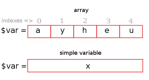 php find if array contains value